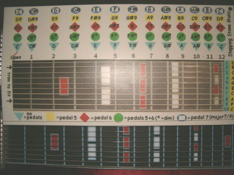 """C6 """"ChordBoard"""" for the pedal steel guitar"""