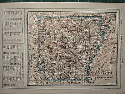 1926 MAP ~ ARKANSAS STATE PRINCIPAL CITIES & TOWNS YELL CONWAY GARLAND