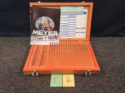 Meyer M-1 Pin Plug Precision Inspection Gage Set .064 .250 Dia Minus Used T2b
