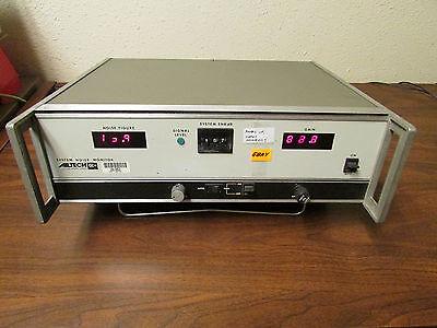 Ailtech Rf Microwave Noise Monitor 7380-09-10-488a