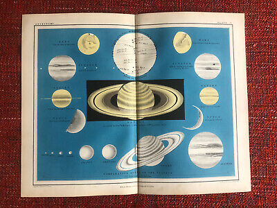 1856 COMPARATIVE SIZES OF THE PLANETS Atlas Of Astronomy COLOUR ENGRAVING