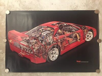 1988 Ferrari F-40 Coupe Supercar Exposed View Poster RARE!! Awesome L@@K