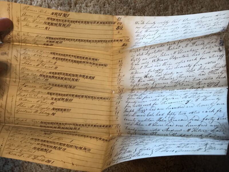 1827 Poll Book Election Count Ballot LibertyTownship Adams County Ohio 2 Pages