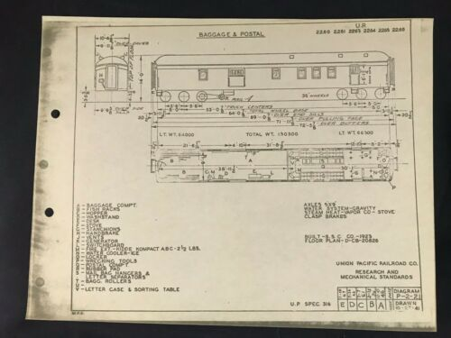 Vintage Union Pacific Railroad Passenger Equipment Diagram Baggage & Postal Car