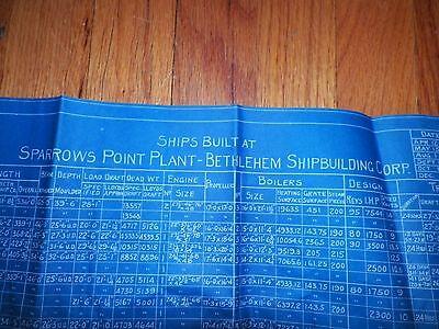 1919 Ships Built List at Sparrows Point Plant Bethlehem Shipbuilding Blueprint