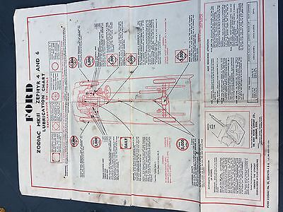 Genuine Ford Zodiac and Zephyr Lubrication Chart