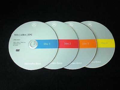 MERCEDES-BENZ 1999-2005 W220 S280/S320/S350 FULL SERVICE REPAIR MANUAL ON DVD