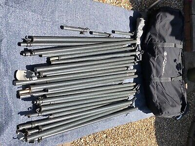 Isabella Commodore Classic poles with Awning