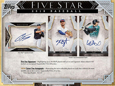 CHICAGO WHITE SOX 2018 TOPPS FIVE STAR BASEBALL 8 BOX FULL CASE BREAK #8