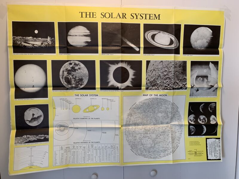 "Vintage ""The Solar System"" by American Map Company No. 9572"