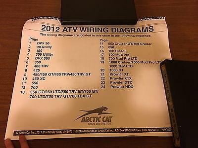 Arctic Cat ATV Wiring Diagram Chart 2012 All Models