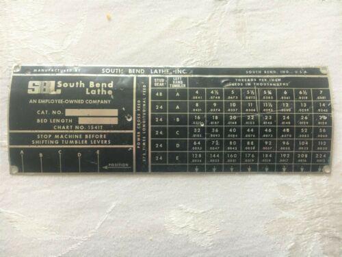 South Bend Lathe Threading Chart