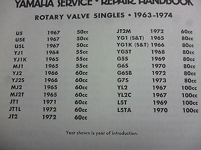 YAMAHA ROTARY VALVE SINGLES