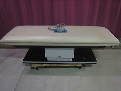 Hausmann Power Exam Table