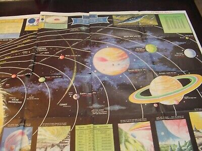 Vintage Rare Rand McNally Map Of Outer Space 1958 Edition Large Poster 33