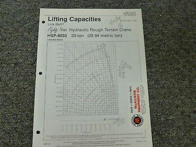 Link-belt Hsp-8033 Hydraulic Rough Terrain Crane Load Lifting Capacities Manual