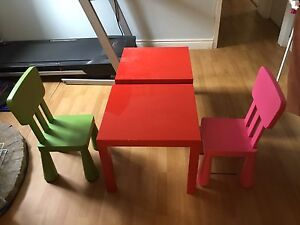 Kids tables and chairs from Ikea