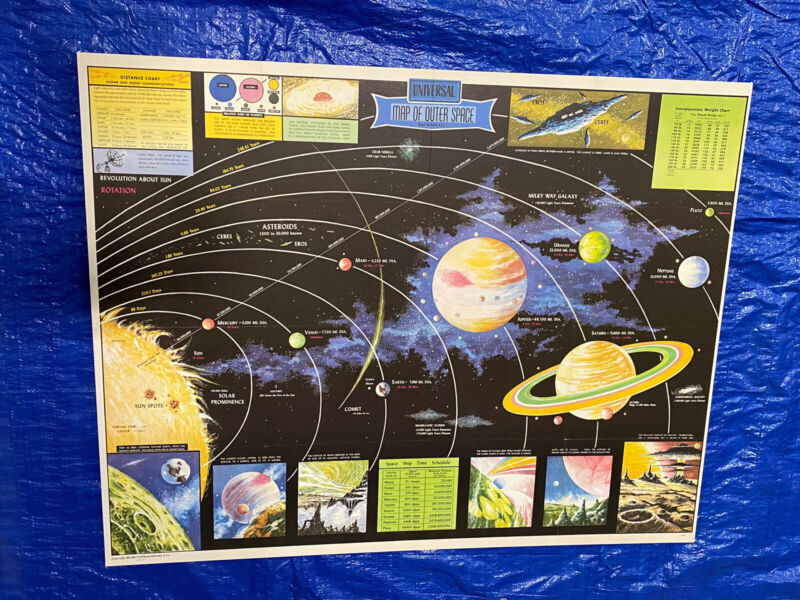 NASA Rand McNally Universal Map of Outer Space 1958 Foam Core Mounted Poster