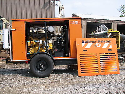 Sullivan Palatek Compressor Soda Blast Package