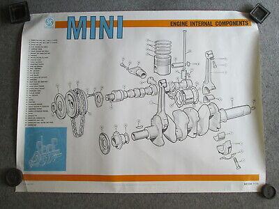 Mini Engine poster.British leyland Mini poster 40 x 30 ins.Austin.Morris
