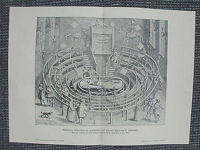 Anatomische Forschung Mensch Tier Hörsaal 17. Jahrhundert DRUCK von 1906