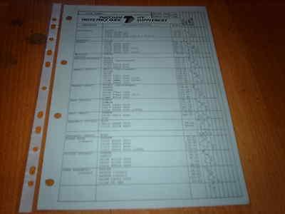 Thatcham Parts Guide Alfa Romeo Alfa 33, Sprint, 75, GTV, GTV6