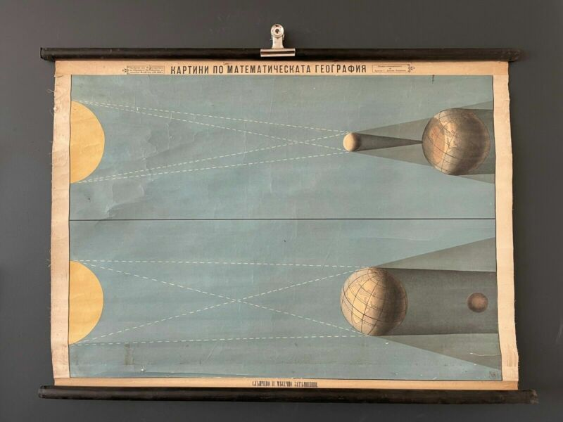Vintage Astronomy Wall Chart Sun & Moon ECLIPSE Chart Original 1900