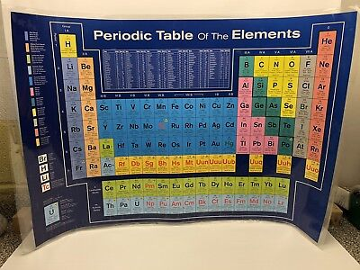 (Periodic Table Of The Elements Laminated Poster)