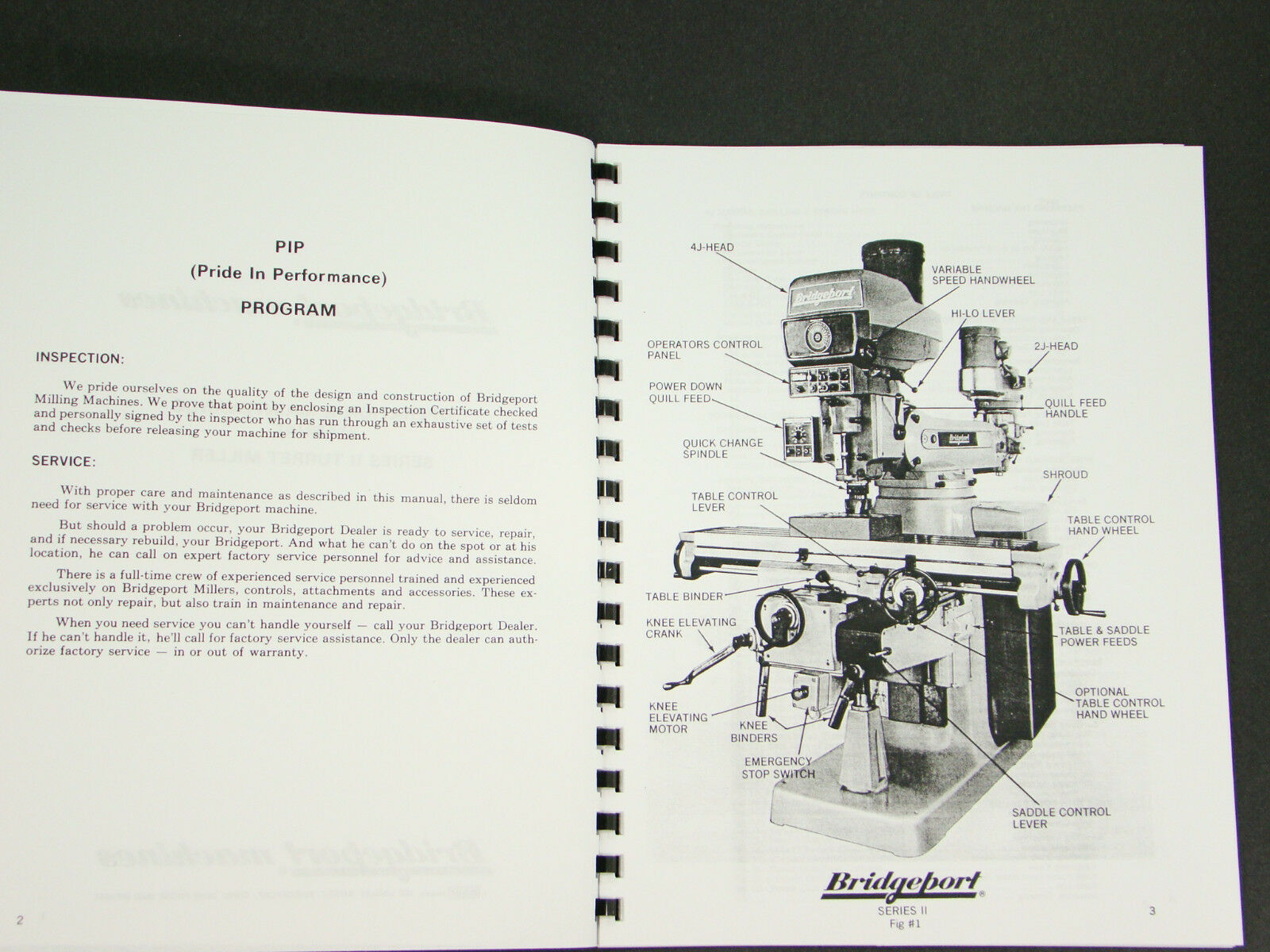 Bridgeport Series 1 Schematics Free Wiring Diagram For You Ii Turret Milling Machine Operation Parts Mill Head Assembly