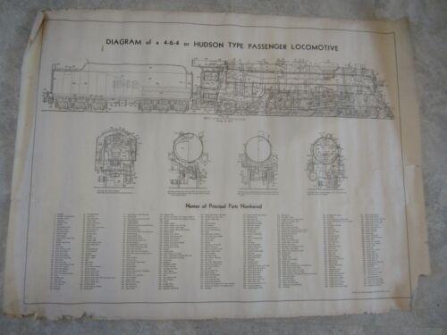Old Vintage 1941 - Diagram of 4-6-4 / Hudson Type - PASSENGER LOCOMOTIVE Train