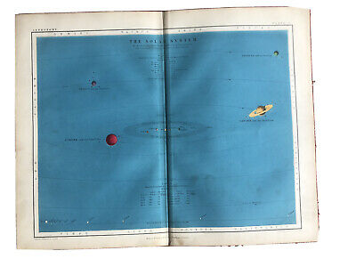 1856 THE SOLAR SYSTEM Atlas Of Astronomy COLOUR ENGRAVING Planets