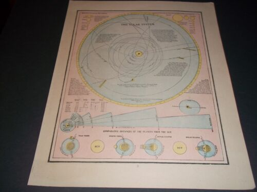 1890 SOLAR SYSTEM Antique color state map original authentic SKY PLANETS