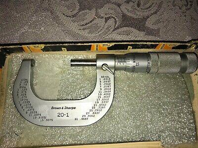 Brown Sharp Micrometer