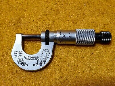 Lock Nut +//-0.00025 Accuracy Starrett 436RL-11 Outside Micrometer Ratchet Stop 0.001 Graduation 10-11 Range