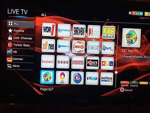 Tv Remote for all types iptv Thornbury Darebin Area Preview