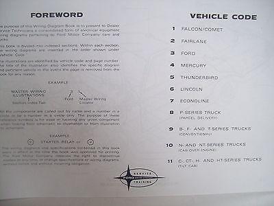 1964 Ford Falcon Mercury Comet wiring diagram 11X1