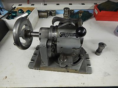 Royal Oak D-s Radial Form Relieving Grinding Fixture