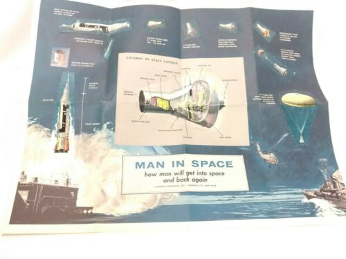 Vintage Space Poster Man in Space How Man Will Get Into Space and Back Again