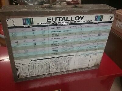 Eutalloy Eutectic Welding Torch Castolin Powder Tips Kit Z01