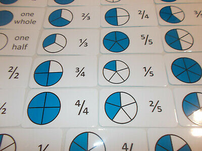 Number Fractions Flash Cards. Preschool thru 4th grade math flash cards.  Fracti