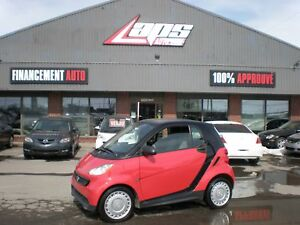 smart Fortwo Coupé 2 portes Pure