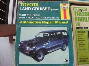 Toyota Landcruiser 1980 - 1988 Workshop Manual