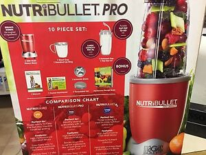 Nutribullet pro 900 series cherry red blender. Toowoomba Toowoomba City Preview
