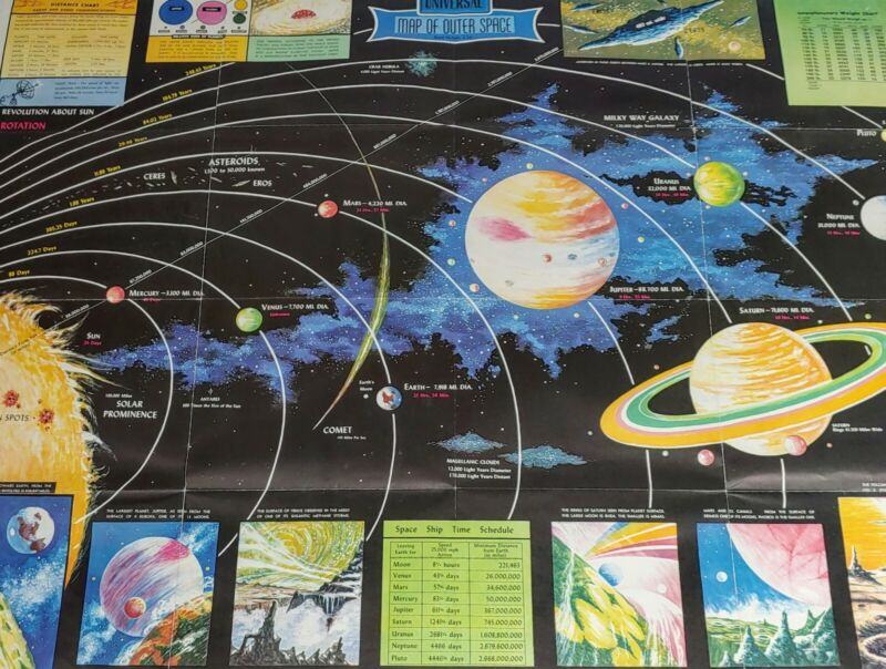 Copyright 1958 Universal Map Of Outer Space - Rand McNally Planets 1965 edition