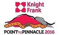 Point to Pinnacle 2016 Run Registration West Launceston Launceston Area Preview