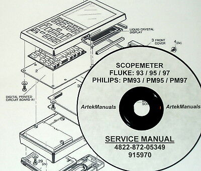 Fluke 93 95 97 Philips Pm93 Pm95 Pm97 Service Manual Full Size Schematics