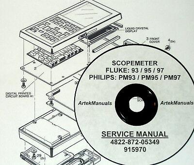 Fluke 93 95 97 Philips Pm93 Pm95 Pm97 Service Manual Full Size Schematics