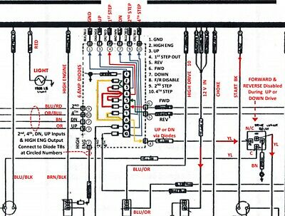 upright scissor lift wiring diagram  2006 chevy c7500