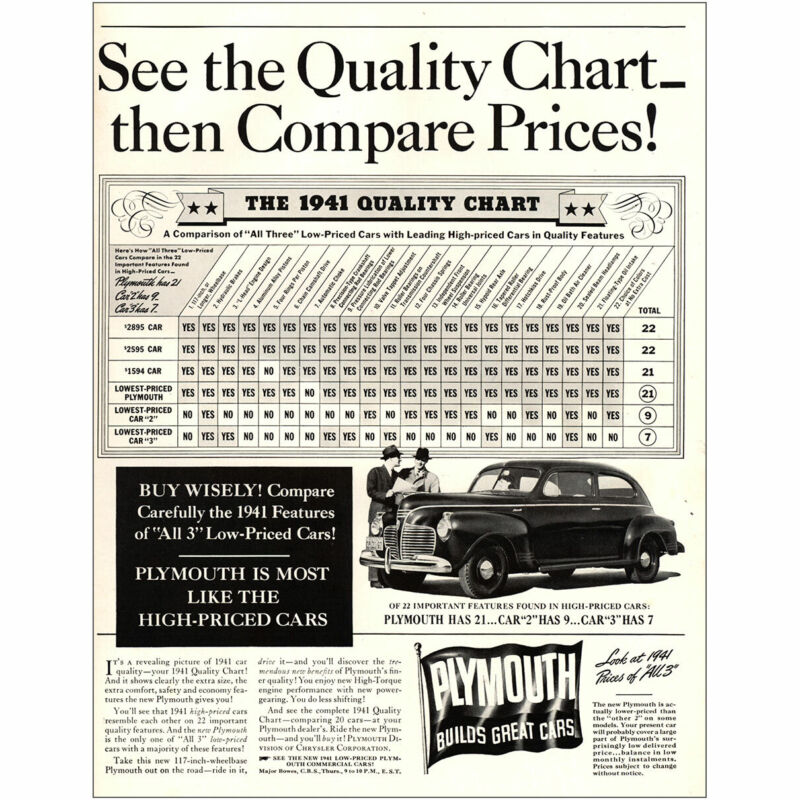 1941 Plymouth: Quality Chart Compare Prices Vintage Print Ad