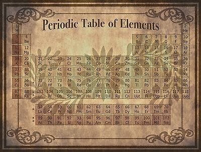 """Periodic Table of Elements, science, antique, vintage Canvas Art 20""""x16"""""""